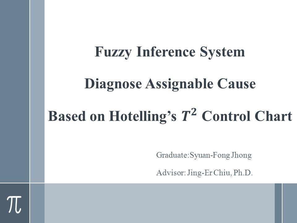 Graduate:Syuan-Fong Jhong Advisor: Jing-Er Chiu, Ph.D.