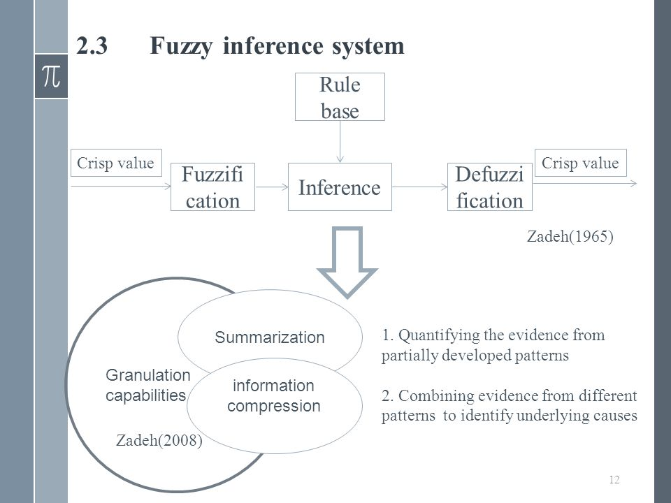 2.3 Fuzzy inference system 12 Fuzzifi cation Inference Defuzzi fication Rule base Crisp value Zadeh(1965) Granulation capabilities Summarization information compression Zadeh(2008) 1.