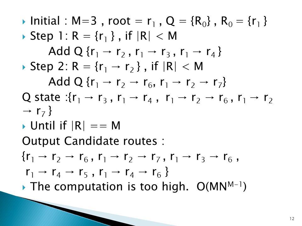  Initial : M=3, root = r 1, Q = {R 0 }, R 0 = {r 1 }  Step 1: R = {r 1 }, if |R| < M Add Q {r 1 → r 2, r 1 → r 3, r 1 → r 4 }  Step 2: R = {r 1 → r