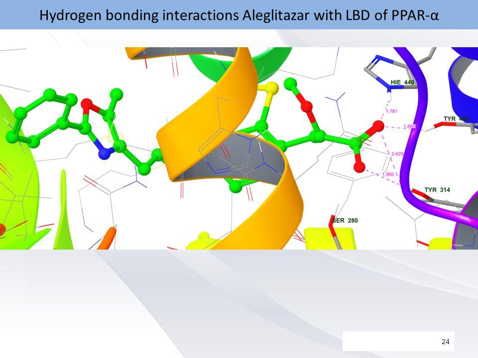 Hydrogen bonding interactions Aleglitazar with LBD of PPAR-α 24