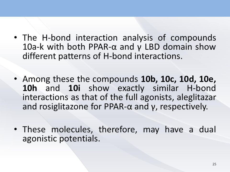 The H-bond interaction analysis of compounds 10a-k with both PPAR-α and γ LBD domain show different patterns of H-bond interactions.