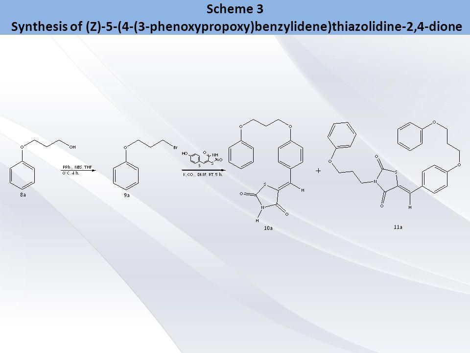 Scheme 3 Synthesis of (Z)-5-(4-(3-phenoxypropoxy)benzylidene)thiazolidine-2,4-dione