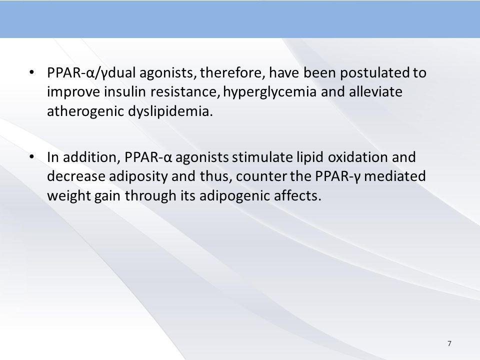 PPAR competitive binding assays 38