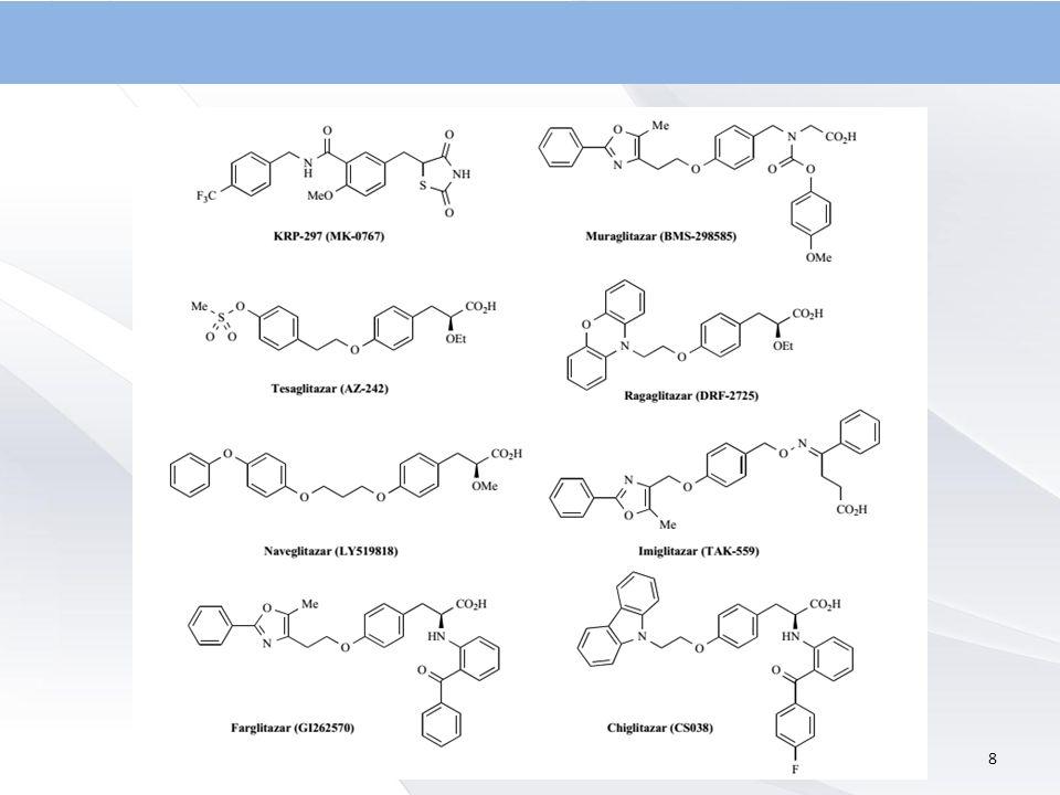 29 Synthesis of 5-(4-(3-phenoxypropoxy)benzylidene)thiazolidine-2,4-dione derivatives