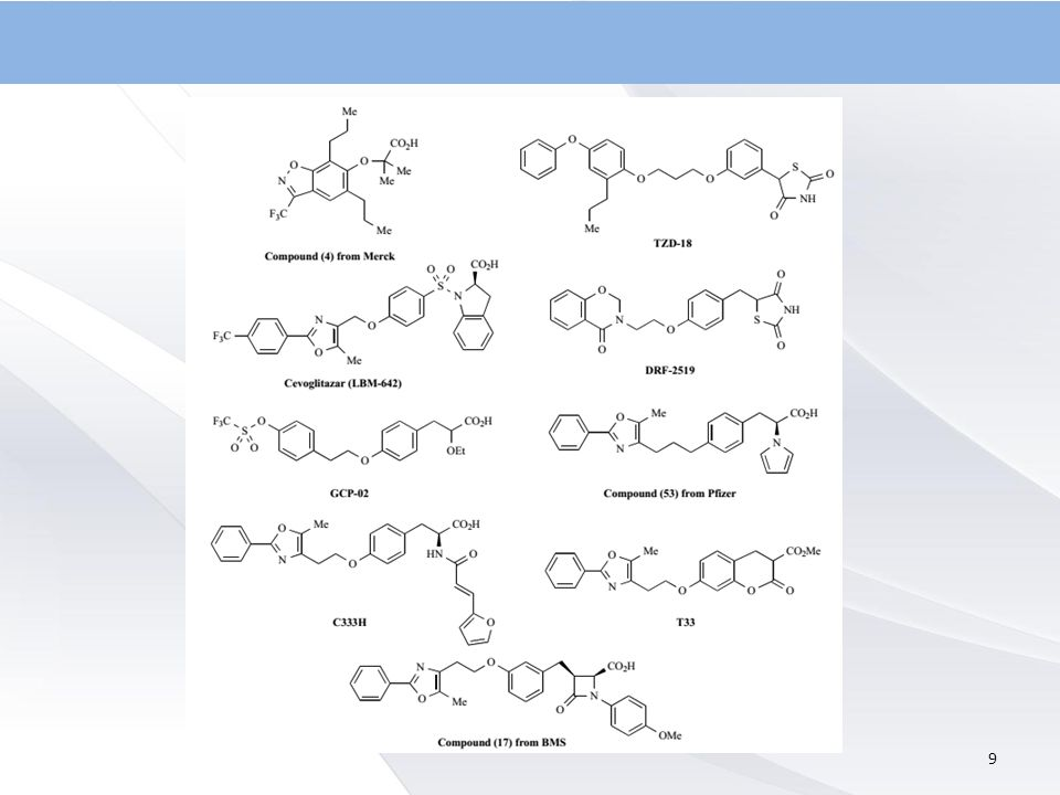 Scheme 1 Synthesis of (E)-5-(4-hydroxybenzylidene)thiazolidine-2,4-dione 30