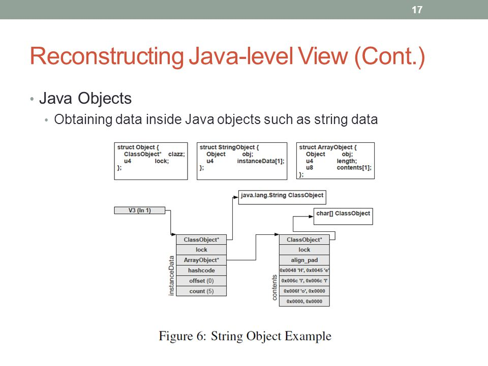Reconstructing Java-level View (Cont.) Java Objects Obtaining data inside Java objects such as string data 17