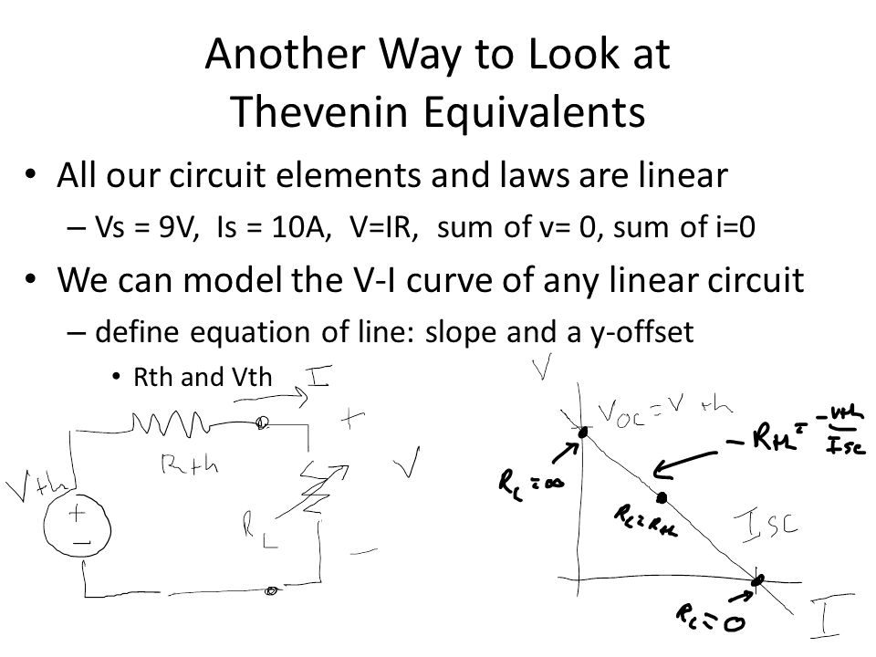 Another Way to Look at Thevenin Equivalents All our circuit elements and laws are linear – Vs = 9V, Is = 10A, V=IR, sum of v= 0, sum of i=0 We can mod