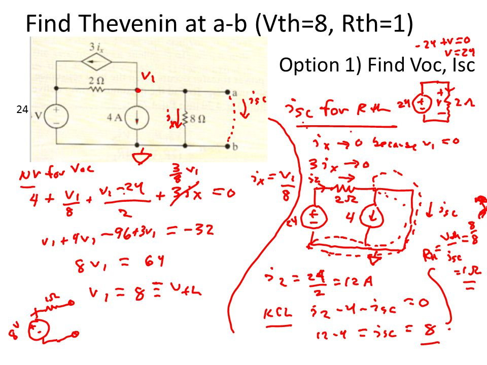 Find Thevenin at a-b (Vth=8, Rth=1) Option 1) Find Voc, Isc 24