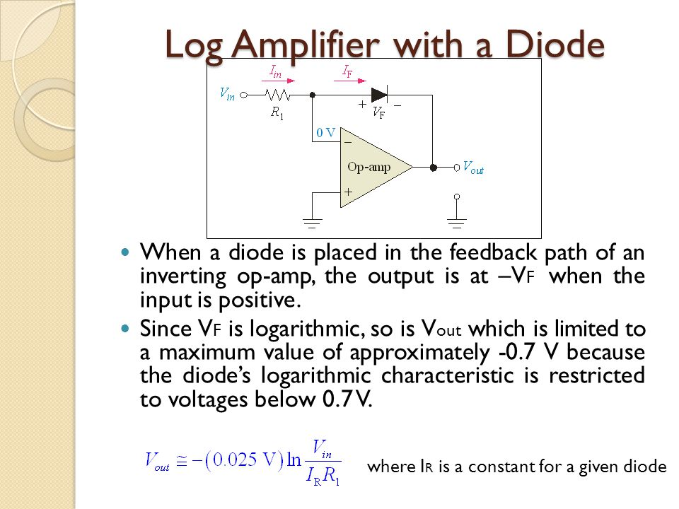 Log Amplifier with a Diode When a diode is placed in the feedback path of an inverting op-amp, the output is at –V F when the input is positive. Since