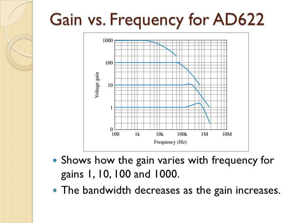 Example 2 Calculate the voltage gain and determine the bandwidth using the graph gain vs.