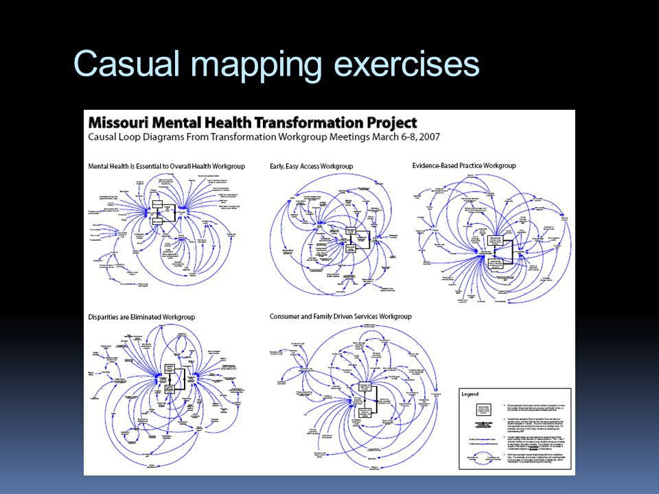 Casual mapping exercises