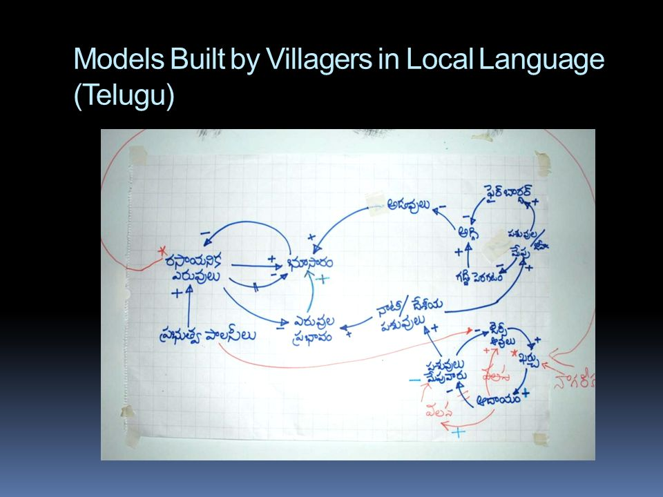 Models Built by Villagers in Local Language (Telugu)