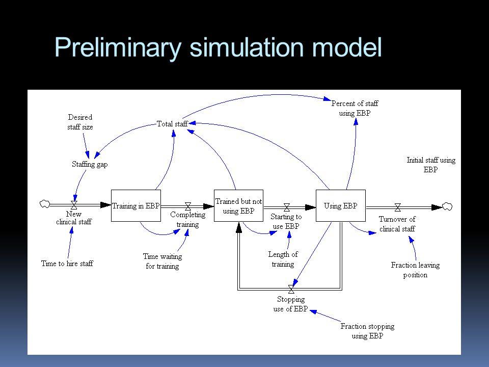 Preliminary simulation model