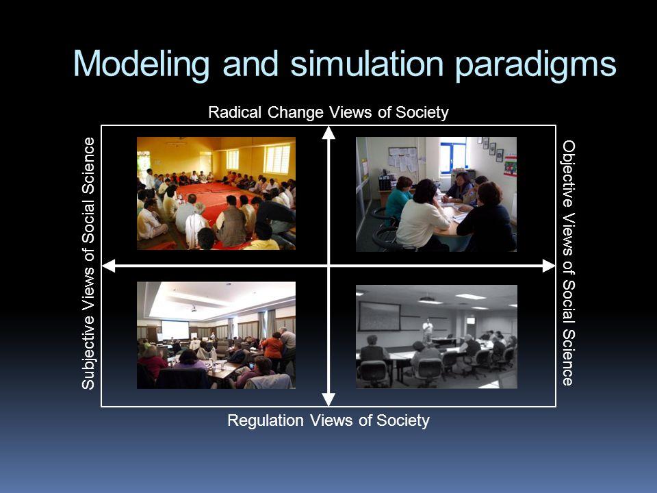Modeling and simulation paradigms Radical Change Views of Society Regulation Views of Society Objective Views of Social Science Subjective Views of Social Science
