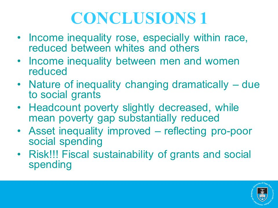 CONCLUSIONS 1 Income inequality rose, especially within race, reduced between whites and others Income inequality between men and women reduced Nature of inequality changing dramatically – due to social grants Headcount poverty slightly decreased, while mean poverty gap substantially reduced Asset inequality improved – reflecting pro-poor social spending Risk!!.