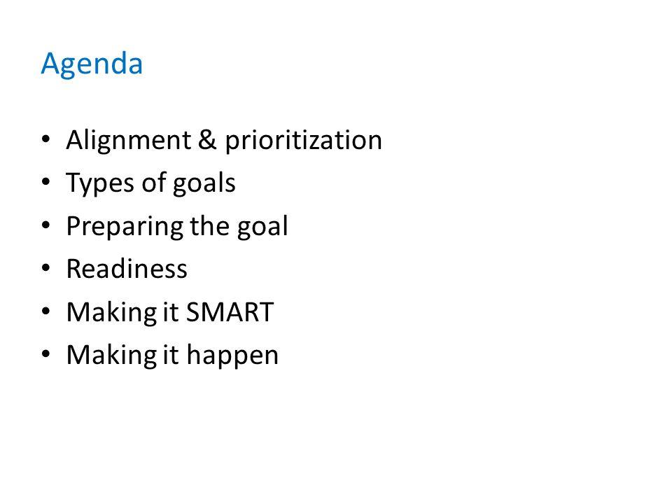 Agenda Alignment & prioritization Types of goals Preparing the goal Readiness Making it SMART Making it happen