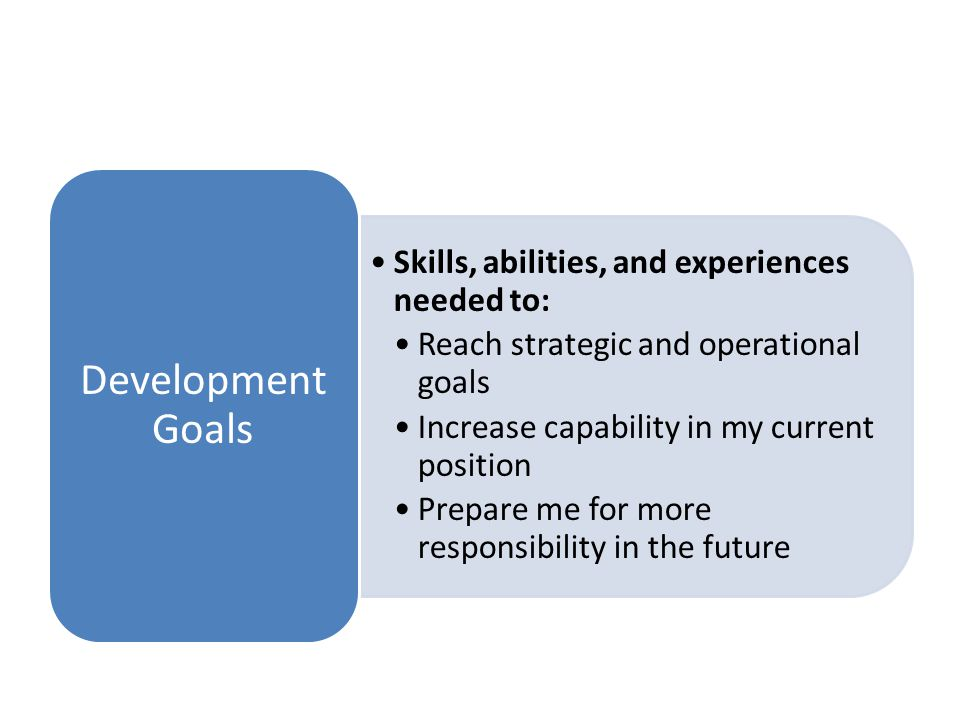 Skills, abilities, and experiences needed to: Reach strategic and operational goals Increase capability in my current position Prepare me for more res