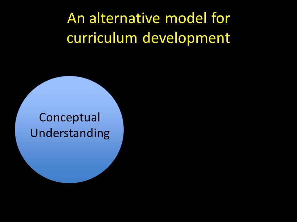 An alternative model for curriculum development Conceptual Understanding