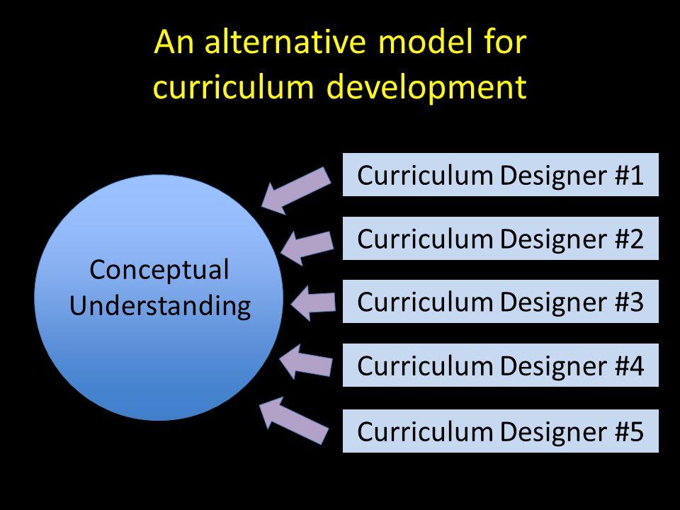 Curriculum Designer #1 An alternative model for curriculum development Curriculum Designer #2 Curriculum Designer #3 Curriculum Designer #4 Curriculum Designer #5 Conceptual Understanding