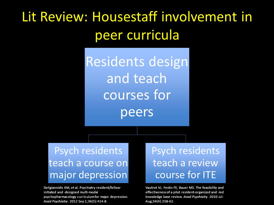 Lit Review: Housestaff involvement in peer curricula Residents design and teach courses for peers Psych residents teach a course on major depression Psych residents teach a review course for ITE Deligiannidis KM, et al.