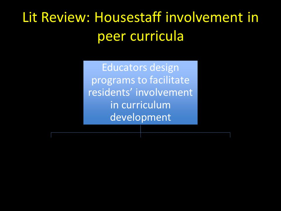 Lit Review: Housestaff involvement in peer curricula Educators design programs to facilitate residents' involvement in curriculum development