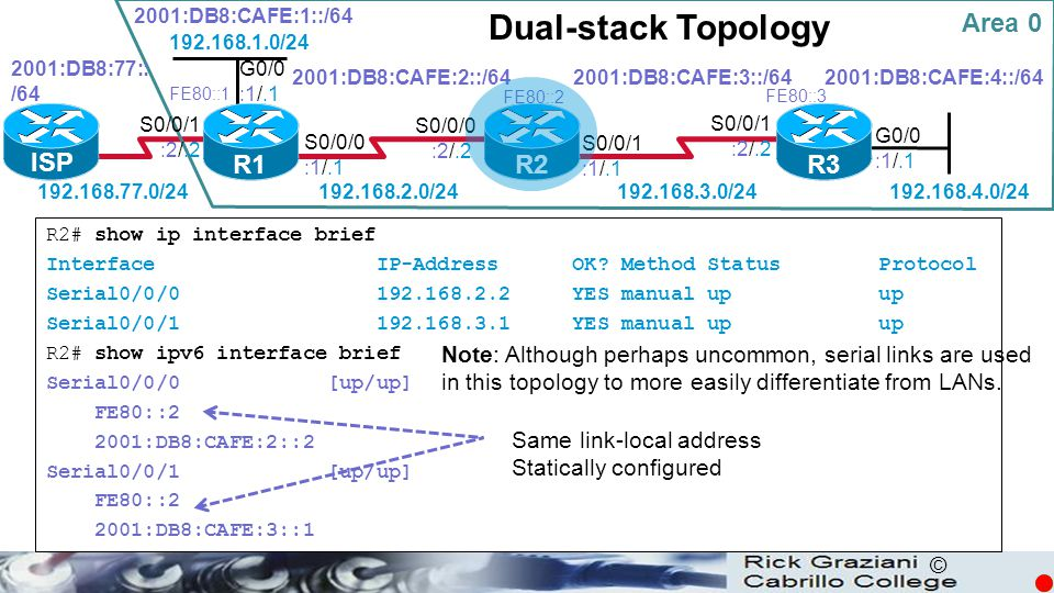 © Dual-stack Topology R2# show ip interface brief Interface IP-Address OK? Method Status Protocol Serial0/0/0 192.168.2.2 YES manual up up Serial0/0/1