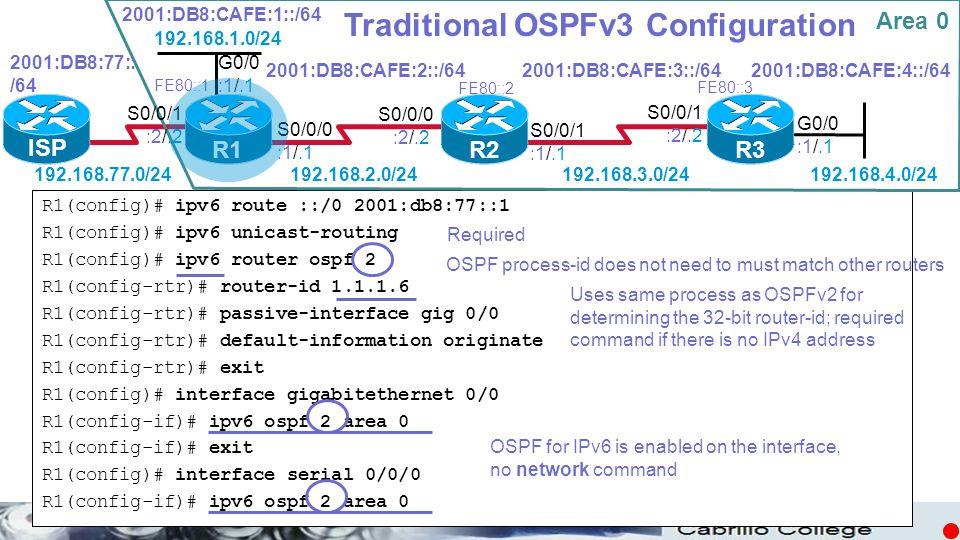 © Traditional OSPFv3 Configuration R1(config)# ipv6 route ::/0 2001:db8:77::1 R1(config)# ipv6 unicast-routing R1(config)# ipv6 router ospf 2 R1(confi