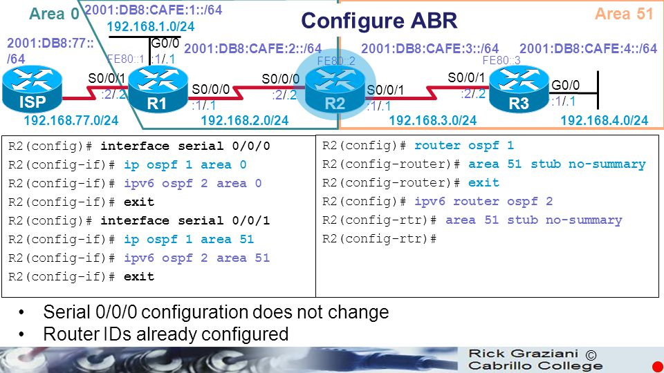 © R2(config)# interface serial 0/0/0 R2(config-if)# ip ospf 1 area 0 R2(config-if)# ipv6 ospf 2 area 0 R2(config-if)# exit R2(config)# interface seria