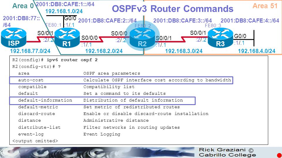 © R2(config)# ipv6 router ospf 2 R2(config-rtr)# ? area OSPF area parameters auto-cost Calculate OSPF interface cost according to bandwidth compatible