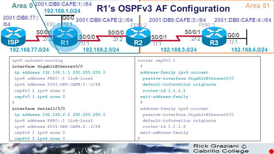 © ipv6 unicast-routing interface GigabitEthernet0/0 ip address 192.168.1.1 255.255.255.0 ipv6 address FE80::1 link-local ipv6 address 2001:DB8:CAFE:1: