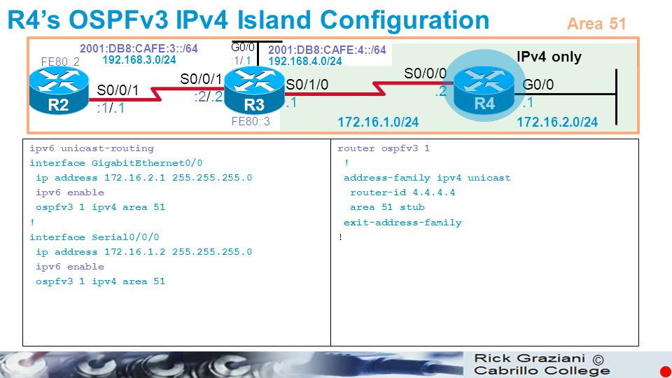 © R4's OSPFv3 IPv4 Island Configuration R2R3 G0/0 :1/.1 S0/0/1 :1/.1 S0/0/1 :2/.2 2001:DB8:CAFE:3::/64 2001:DB8:CAFE:4::/64 192.168.3.0/24 192.168.4.0