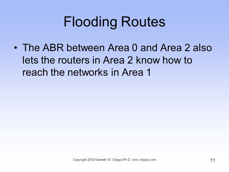 Flooding Routes The ABR between Area 0 and Area 2 also lets the routers in Area 2 know how to reach the networks in Area 1 Copyright 2012 Kenneth M.