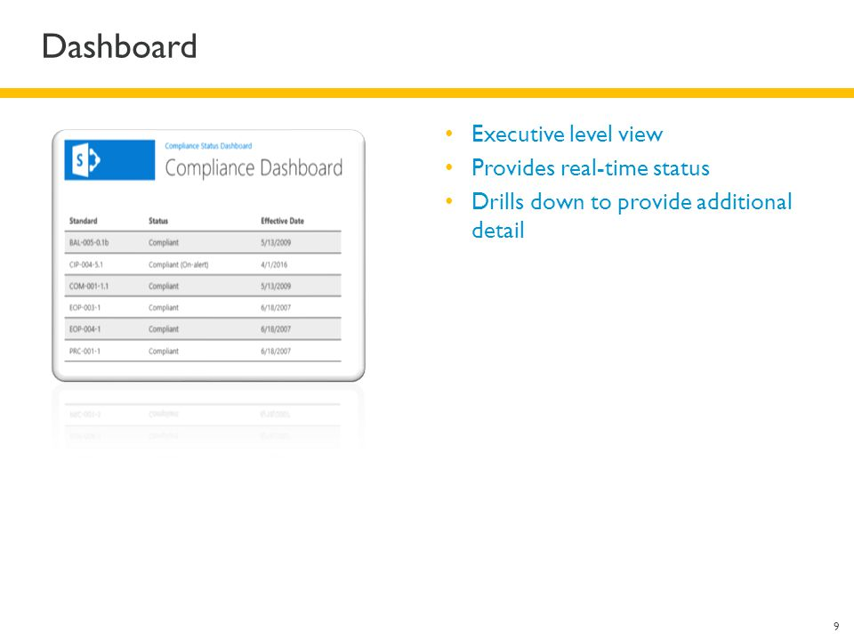 9 Executive level view Provides real-time status Drills down to provide additional detail Dashboard
