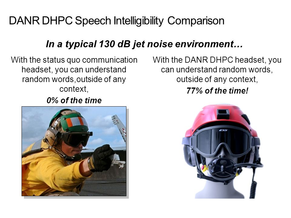 DANR DHPC Speech Intelligibility Comparison With the status quo communication headset, you can understand random words,outside of any context, 0% of t