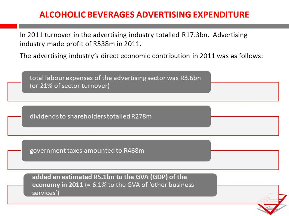 ALCOHOLIC BEVERAGES ADVERTISING EXPENDITURE In 2011 turnover in the advertising industry totalled R17.3bn. Advertising industry made profit of R538m i