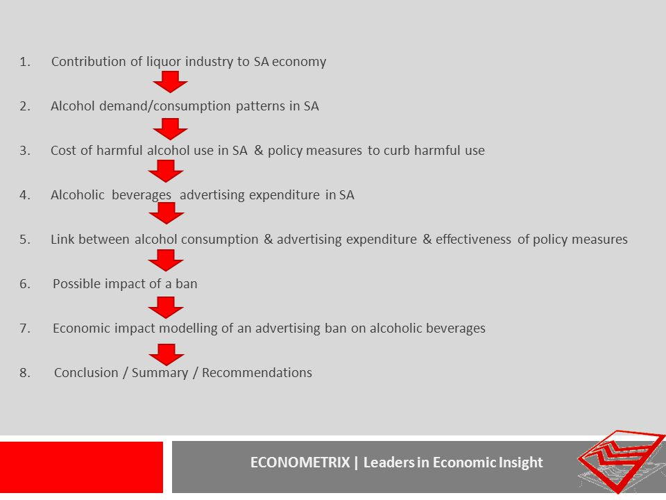 ECONOMETRIX | Leaders in Economic Insight 1. Contribution of liquor industry to SA economy 2. Alcohol demand/consumption patterns in SA 3. Cost of har