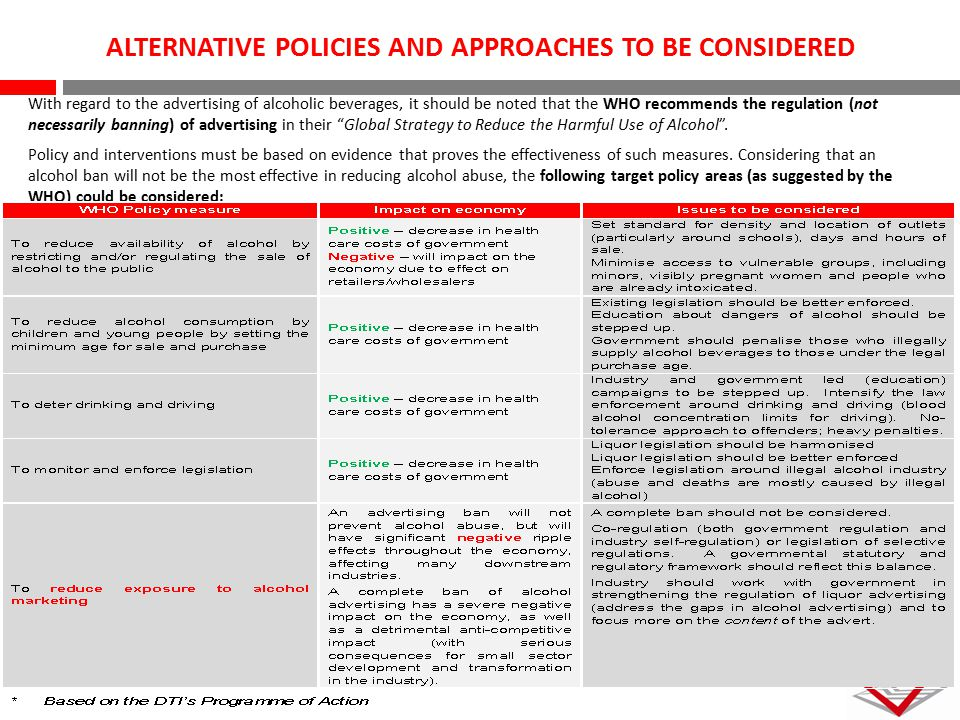 ALTERNATIVE POLICIES AND APPROACHES TO BE CONSIDERED With regard to the advertising of alcoholic beverages, it should be noted that the WHO recommends