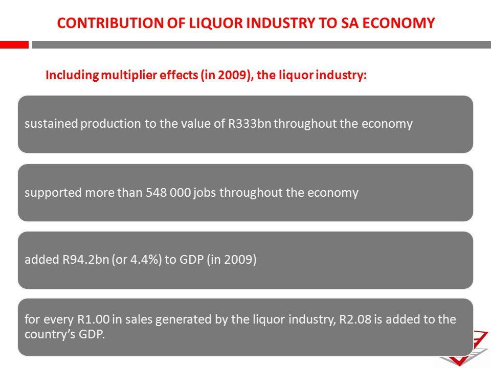 CONTRIBUTION OF LIQUOR INDUSTRY TO SA ECONOMY Including multiplier effects (in 2009), the liquor industry: sustained production to the value of R333bn