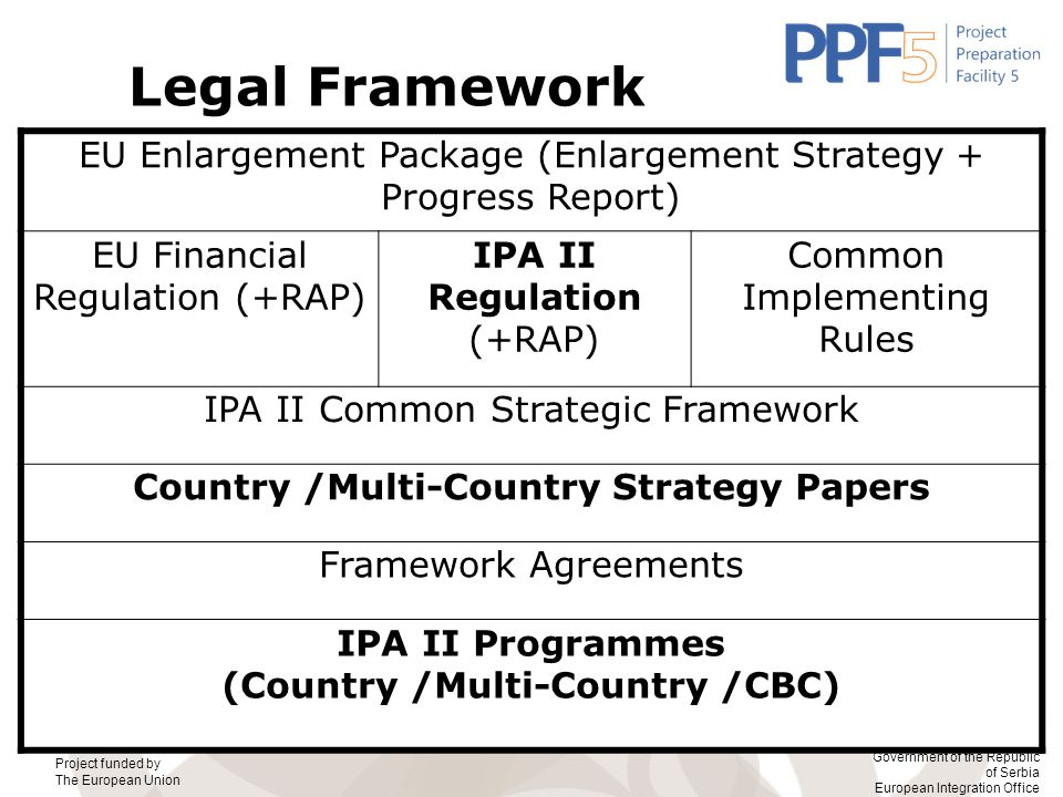 Project funded by The European Union Government of the Republic of Serbia European Integration Office Legal Framework EU Enlargement Package (Enlargem