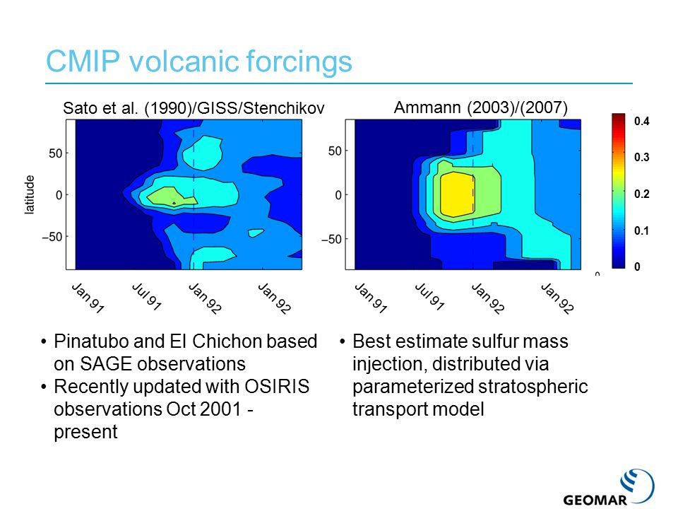 CMIP volcanic forcings 0.4 0.3 0.2 0.1 0 Sato et al. (1990)/GISS/Stenchikov Ammann (2003)/(2007) Pinatubo and El Chichon based on SAGE observations Re