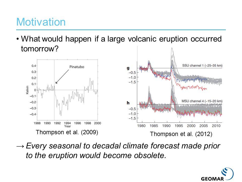 AOD: July eruption ensemble variability
