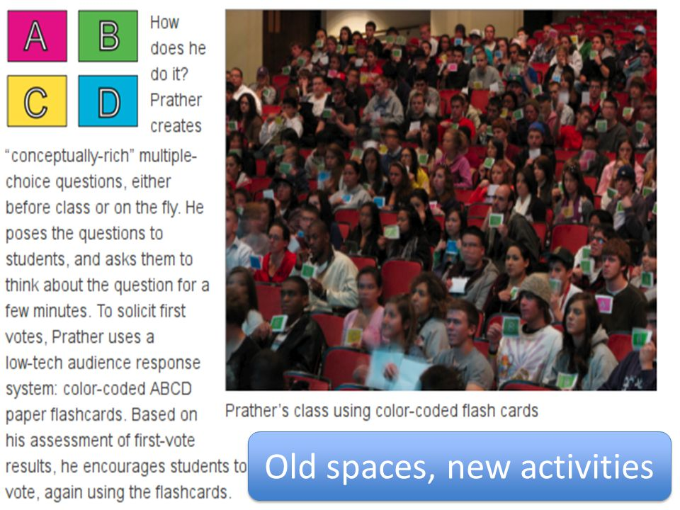 Old spaces, new activities