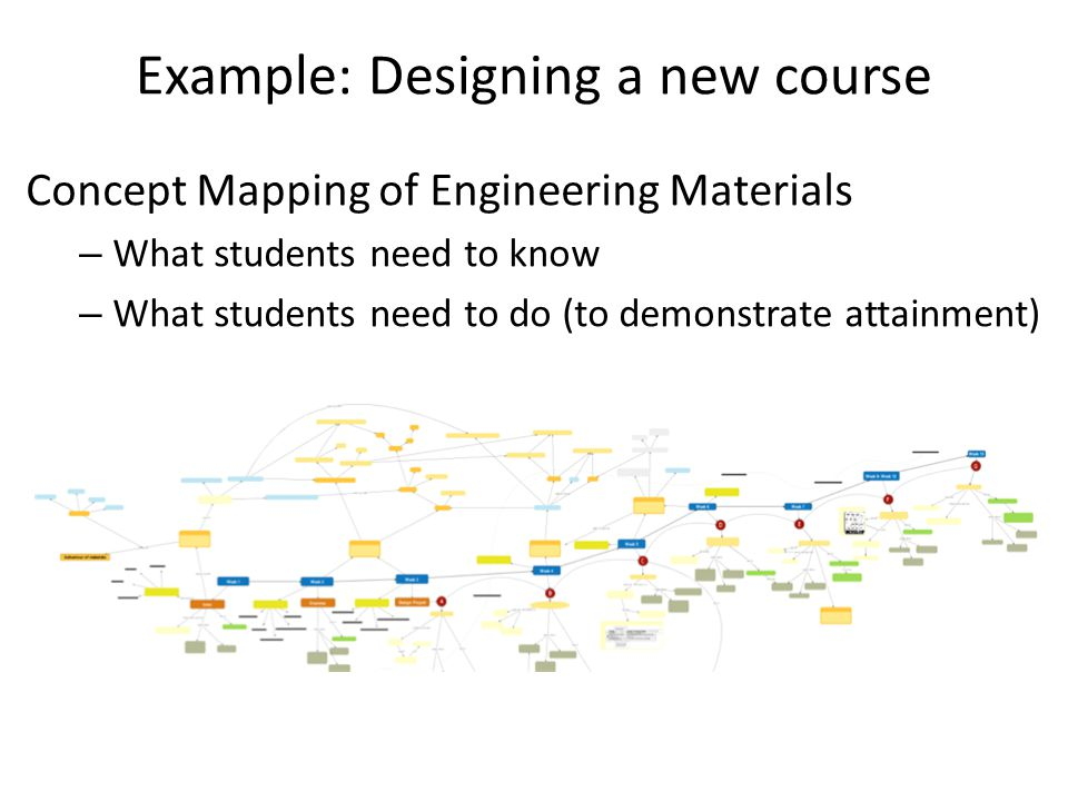Concept Mapping of Engineering Materials – What students need to know – What students need to do (to demonstrate attainment) Example: Designing a new