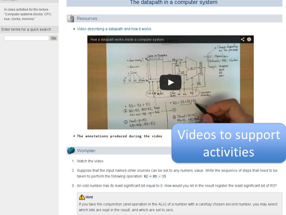 Videos to support activities Videos to support activities