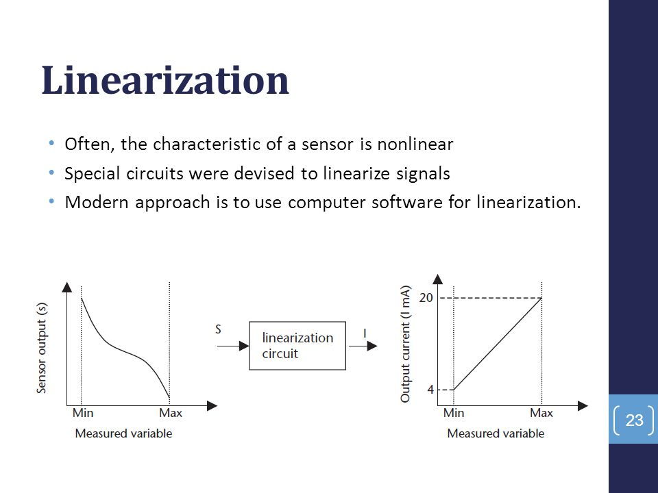 Linearization Often, the characteristic of a sensor is nonlinear Special circuits were devised to linearize signals Modern approach is to use computer