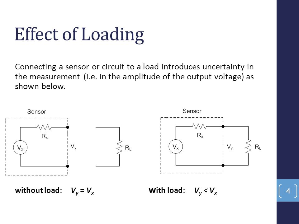Connecting a sensor or circuit to a load introduces uncertainty in the measurement (i.e. in the amplitude of the output voltage) as shown below. witho