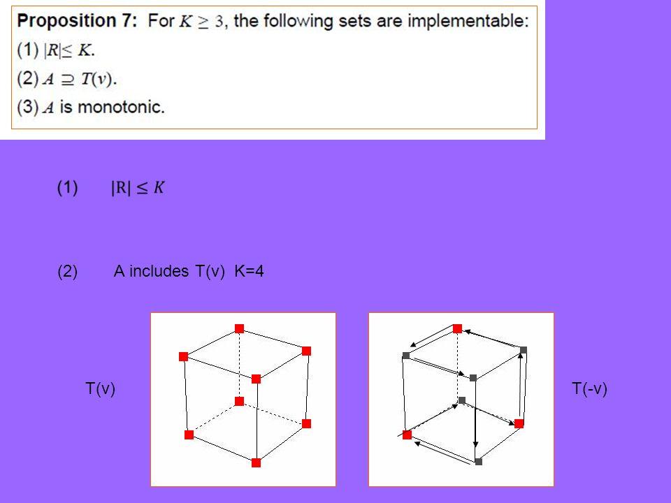T(v)T(-v) (2) A includes T(v) K=4