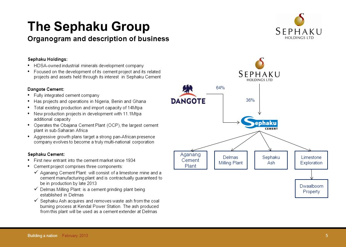 The Sephaku Group Organogram and description of business Sephaku Holdings: HDSA-owned industrial minerals development company Focused on the developme