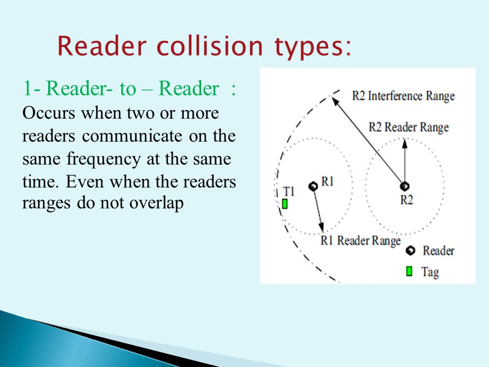 Reader collision types: 1- Reader- to – Reader : Occurs when two or more readers communicate on the same frequency at the same time.