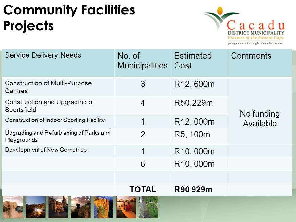 Community Facilities Projects Service Delivery Needs No.